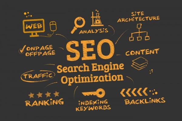 Izrada web sajta + SEO optimizacija = dobitna kombinacija