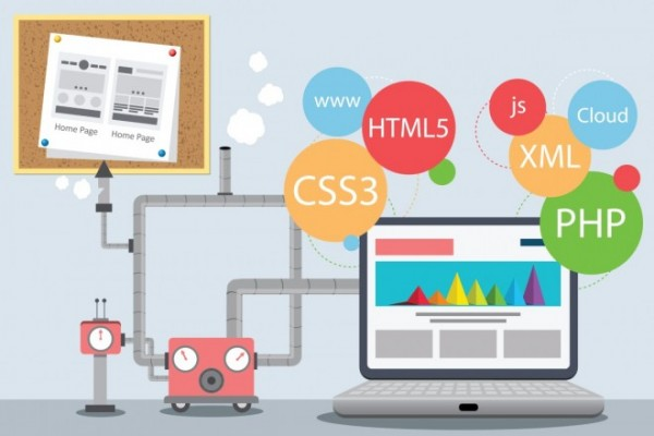 Izrada web sajta u zavisnosti od potreba vašeg biznisa
