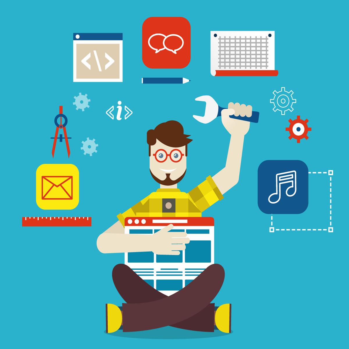 izrada sajtova razvoj poslovanja